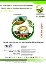 Poster of Second National Conference on Interdisciplinary Studies in Iranian Food and Nutrition Sciences