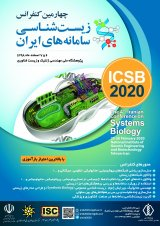 Poster of  The 4th Iranian Conference on Systems Biology