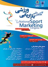 Poster of The 1st National Spor Marketing Congress