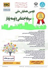 Poster of Second National Conference on Social Capital and Sustainable Development